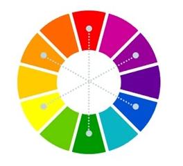 Kleurencirkel Herbatint